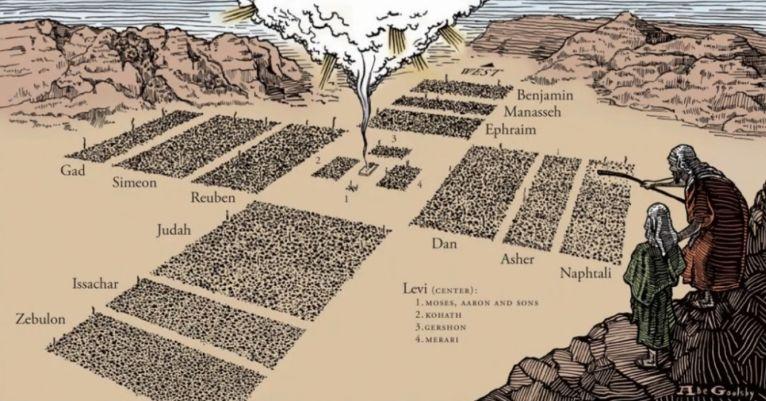 izraelitų stovykla kryžiaus forma
