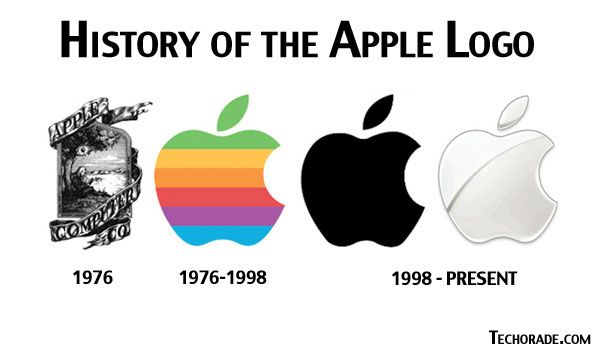 Apple logotipo istorija